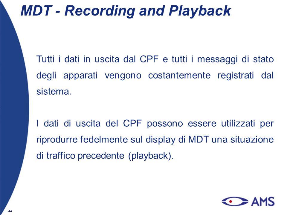 44 MDT - Recording and Playback Tutti i dati in uscita dal CPF e tutti i messaggi di stato degli apparati vengono costantemente registrati dal sistema