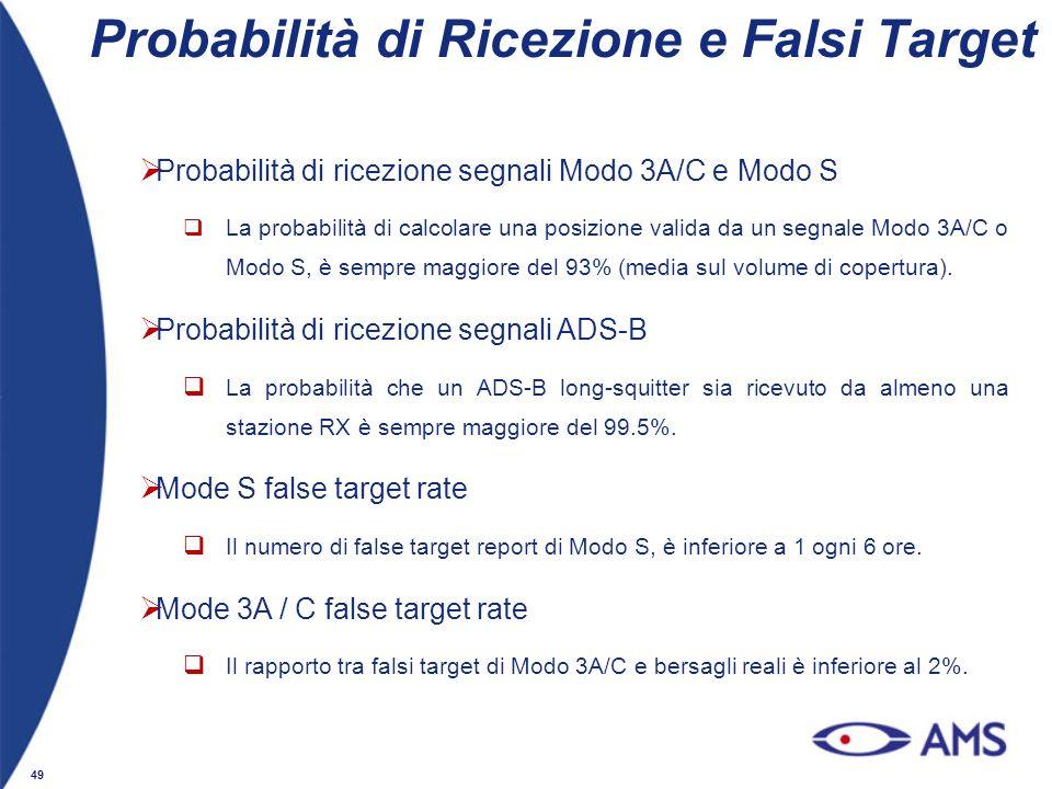 49 Probabilità di Ricezione e Falsi Target Probabilità di ricezione segnali Modo 3A/C e Modo S La probabilità di calcolare una posizione valida da un
