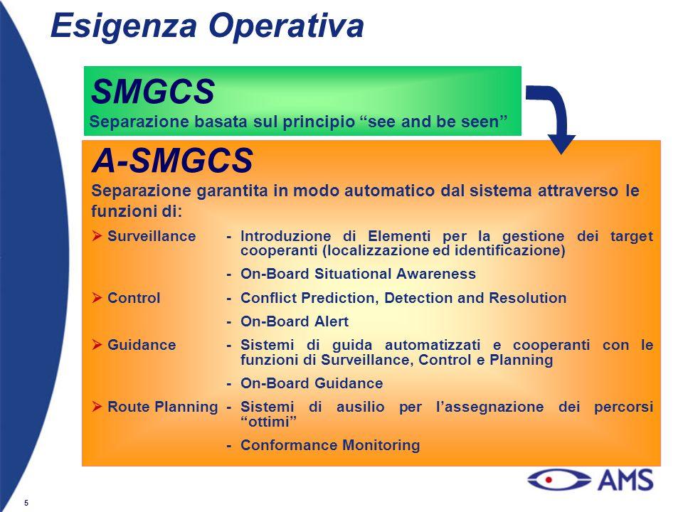 5 Esigenza Operativa SMGCS Separazione basata sul principio see and be seen A-SMGCS Separazione garantita in modo automatico dal sistema attraverso le