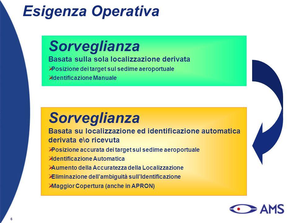 6 Esigenza Operativa Sorveglianza Basata sulla sola localizzazione derivata Posizione dei target sul sedime aeroportuale Identificazione Manuale Sorve