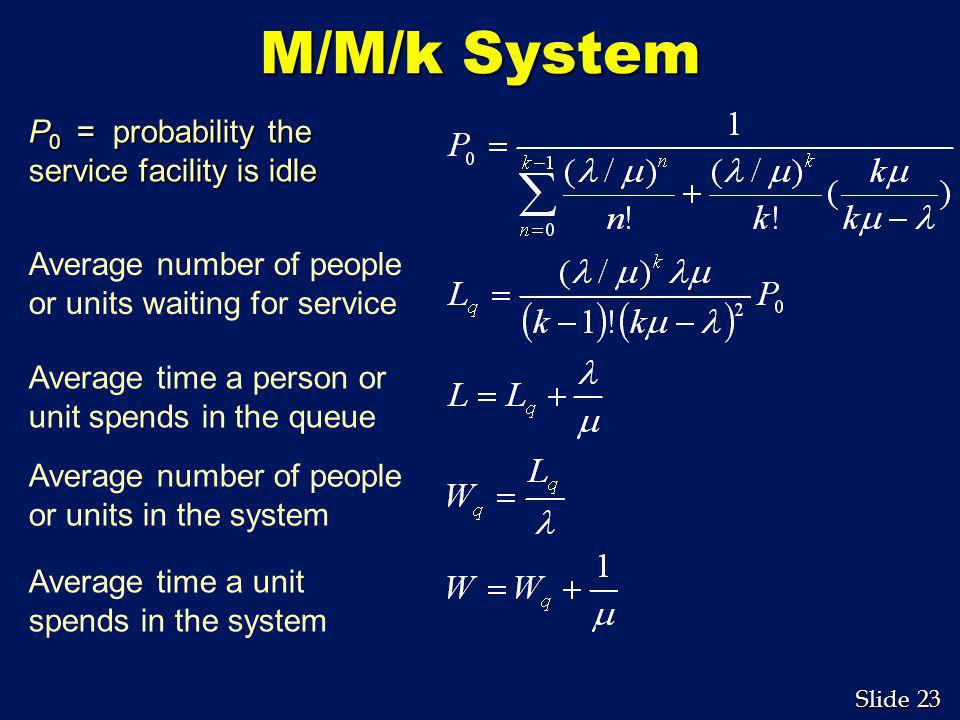 23 Slide M/M/k System P 0 = probability the service facility is idle Average number of people or units waiting for service Average time a person or un