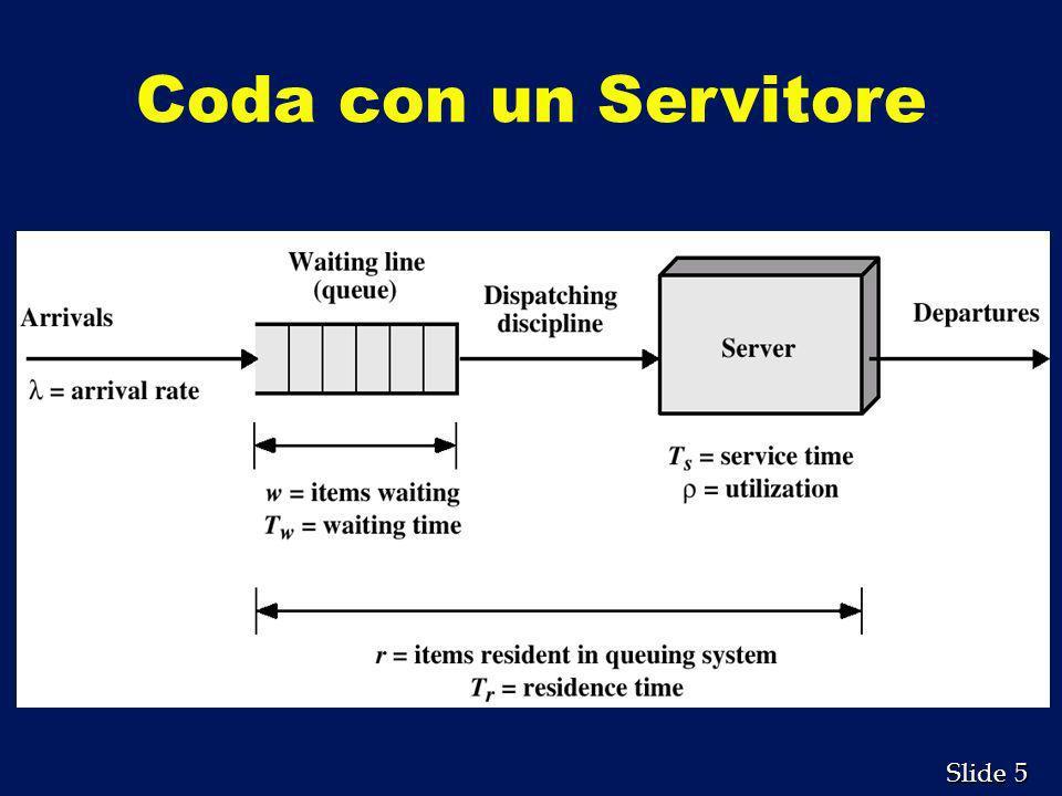 5 5 Slide Coda con un Servitore