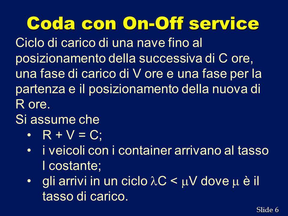 6 6 Slide Coda con On-Off service Ciclo di carico di una nave fino al posizionamento della successiva di C ore, una fase di carico di V ore e una fase