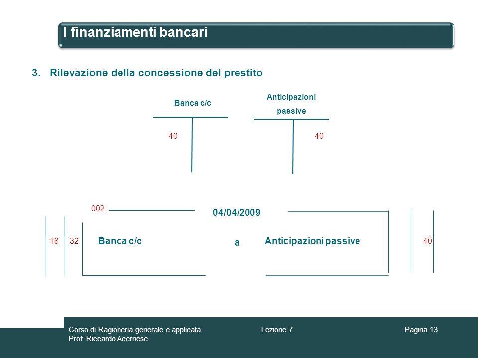 I finanziamenti bancari Pagina 13 Banca c/c a Anticipazioni passive 002 40 04/04/2009 3.Rilevazione della concessione del prestito Banca c/c 40 Antici