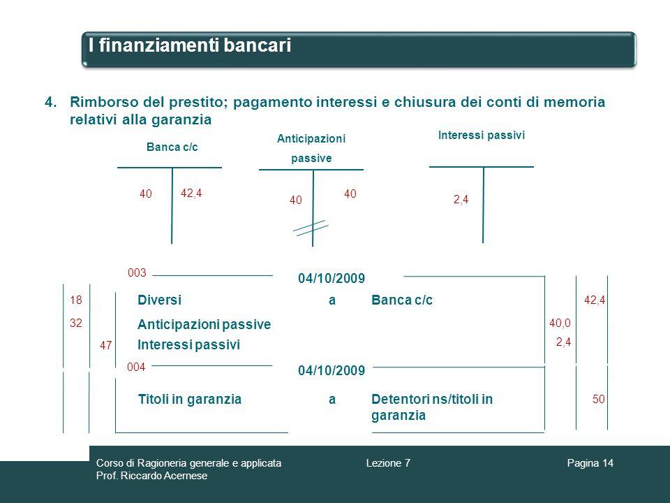 I finanziamenti bancari Pagina 14 DiversiaBanca c/c 003 42,4 04/10/2009 4.Rimborso del prestito; pagamento interessi e chiusura dei conti di memoria r