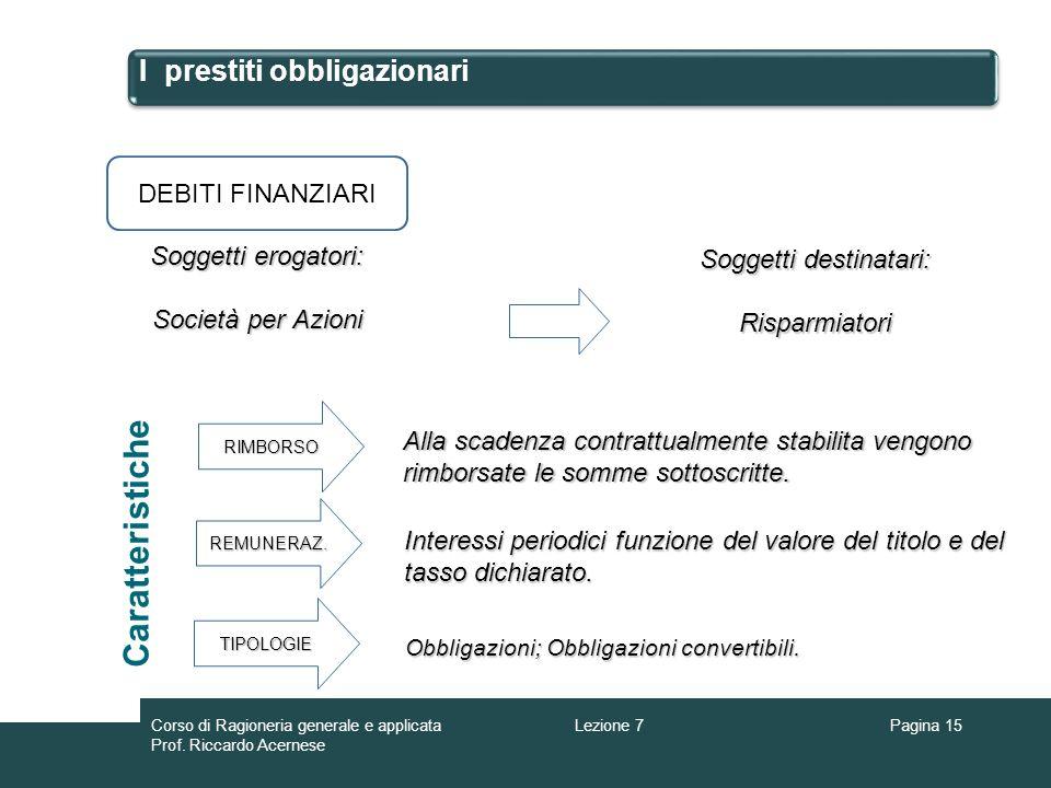 I prestiti obbligazionari Pagina 15 DEBITI FINANZIARI Obbligazioni; Obbligazioni convertibili. Soggetti erogatori: Società per Azioni Alla scadenza co