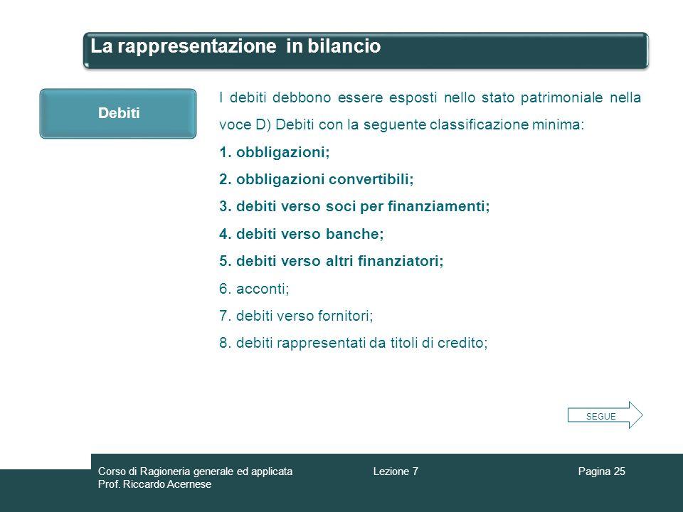 La rappresentazione in bilancio Pagina 25Lezione 7Corso di Ragioneria generale ed applicata Prof. Riccardo Acernese Debiti I debiti debbono essere esp