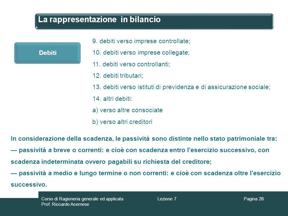 La rappresentazione in bilancio Pagina 26Lezione 7Corso di Ragioneria generale ed applicata Prof. Riccardo Acernese Debiti 9. debiti verso imprese con