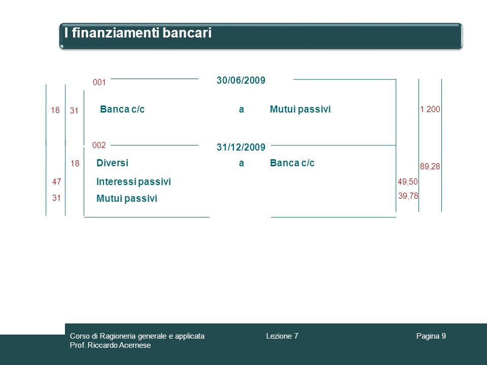 I finanziamenti bancari Pagina 9 Diversia Banca c/c Mutui passivi Interessi passivi Banca c/caMutui passivi 31/12/2009 31 001 1.200 002 30/06/2009 89,