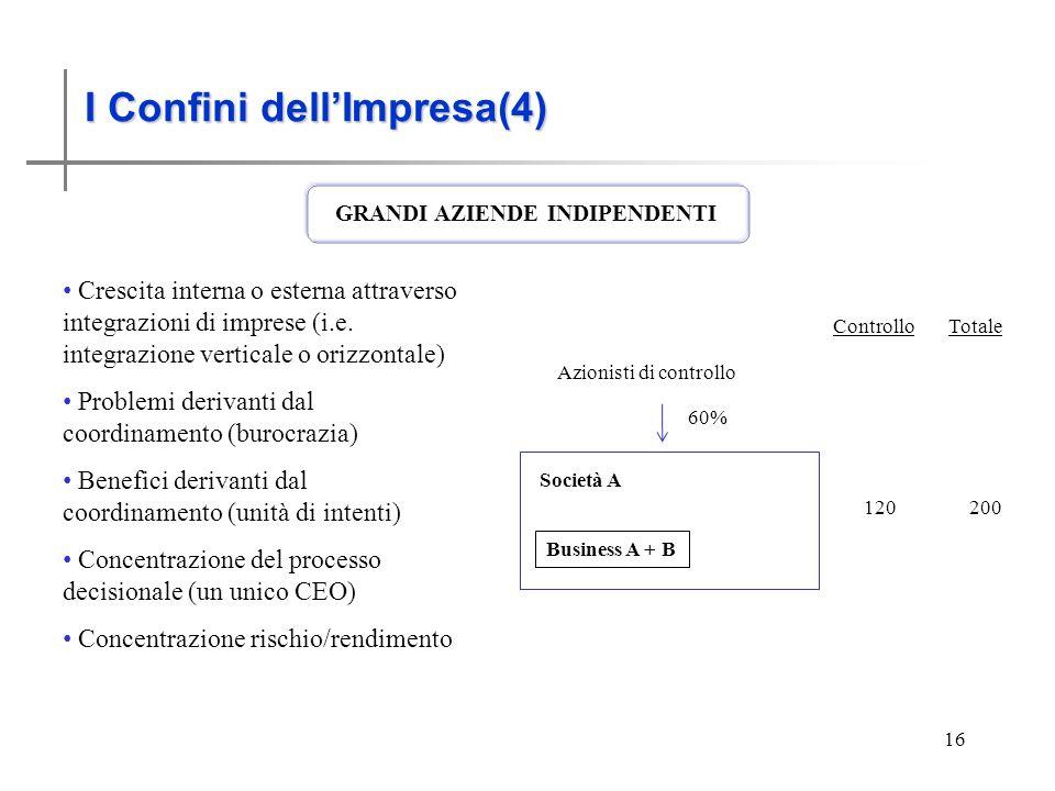 I Confini dellimpresa (4) 16 GRANDI AZIENDE INDIPENDENTI I Confini dellImpresa(4) Crescita interna o esterna attraverso integrazioni di imprese (i.e.