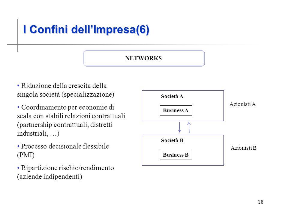 I Confini dellimpresa (6) 18 NETWORKS I Confini dellImpresa(6) Riduzione della crescita della singola società (specializzazione) Coordinamento per eco
