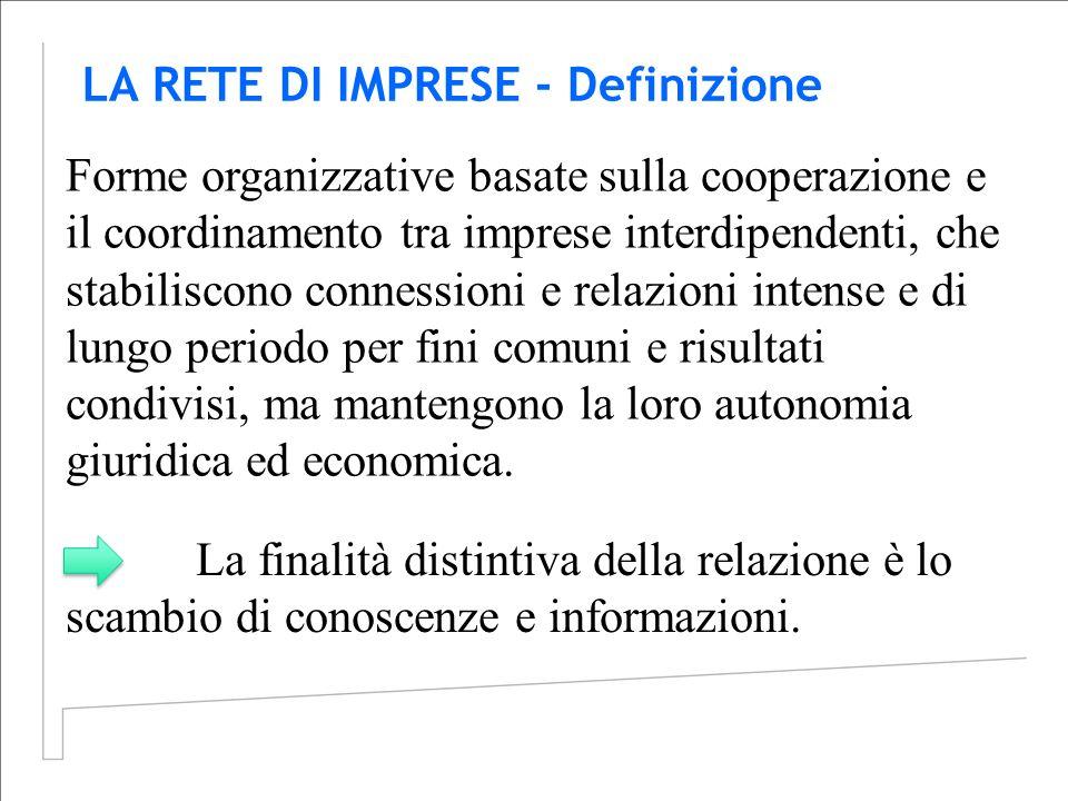 LA RETE DI IMPRESE - Definizione Forme organizzative basate sulla cooperazione e il coordinamento tra imprese interdipendenti, che stabiliscono connes