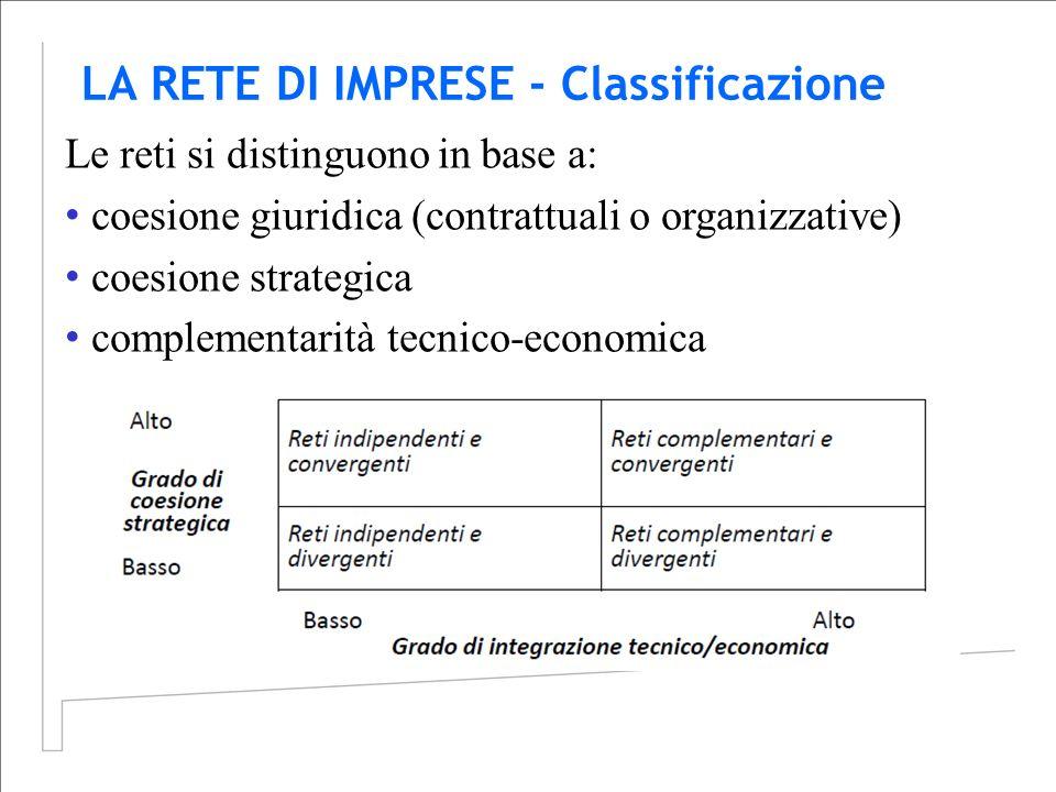 LA RETE DI IMPRESE - Classificazione Le reti si distinguono in base a: coesione giuridica (contrattuali o organizzative) coesione strategica complementarità tecnico-economica