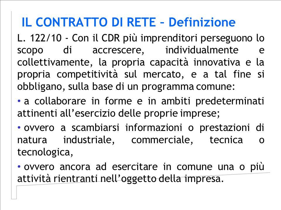 IL CONTRATTO DI RETE – Definizione L. 122/10 - Con il CDR più imprenditori perseguono lo scopo di accrescere, individualmente e collettivamente, la pr