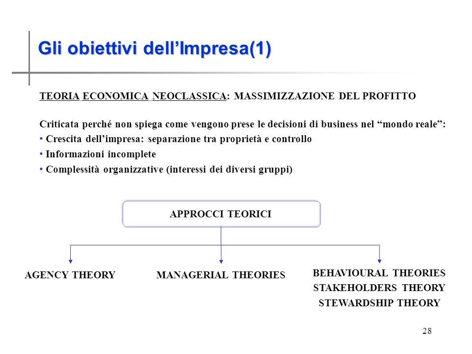 Gli obiettivi dellImpresa (1) 28 Gli obiettivi dellImpresa(1) APPROCCI TEORICI AGENCY THEORY BEHAVIOURAL THEORIES STAKEHOLDERS THEORY STEWARDSHIP THEORY MANAGERIAL THEORIES TEORIA ECONOMICA NEOCLASSICA: MASSIMIZZAZIONE DEL PROFITTO Criticata perché non spiega come vengono prese le decisioni di business nel mondo reale: Crescita dellimpresa: separazione tra proprietà e controllo Informazioni incomplete Complessità organizzative (interessi dei diversi gruppi)