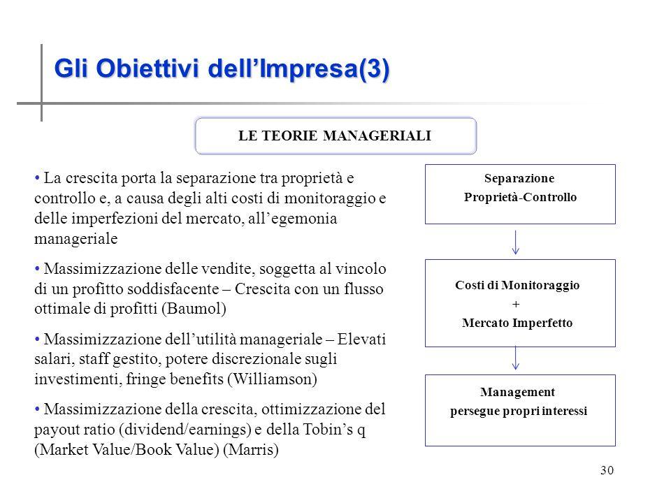 Gli obiettivi dellImpresa (3) 30 Gli Obiettivi dellImpresa(3) LE TEORIE MANAGERIALI La crescita porta la separazione tra proprietà e controllo e, a causa degli alti costi di monitoraggio e delle imperfezioni del mercato, allegemonia manageriale Massimizzazione delle vendite, soggetta al vincolo di un profitto soddisfacente – Crescita con un flusso ottimale di profitti (Baumol) Massimizzazione dellutilità manageriale – Elevati salari, staff gestito, potere discrezionale sugli investimenti, fringe benefits (Williamson) Massimizzazione della crescita, ottimizzazione del payout ratio (dividend/earnings) e della Tobins q (Market Value/Book Value) (Marris) Costi di Monitoraggio + Mercato Imperfetto Management persegue propri interessi Separazione Proprietà-Controllo