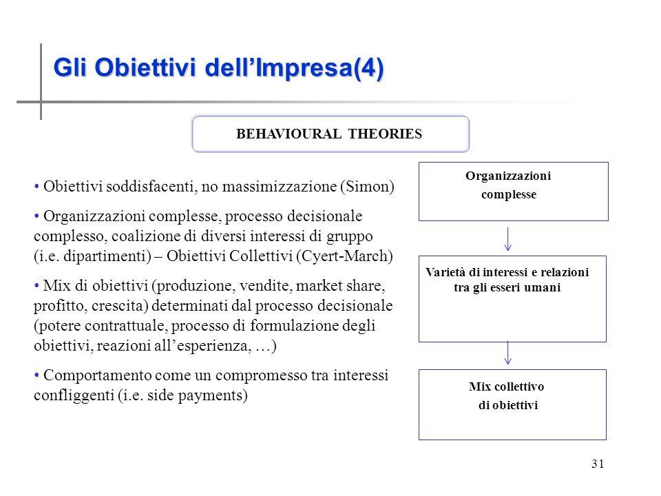 Gli obiettivi dellImpresa (4) 31 Gli Obiettivi dellImpresa(4) BEHAVIOURAL THEORIES Obiettivi soddisfacenti, no massimizzazione (Simon) Organizzazioni complesse, processo decisionale complesso, coalizione di diversi interessi di gruppo (i.e.