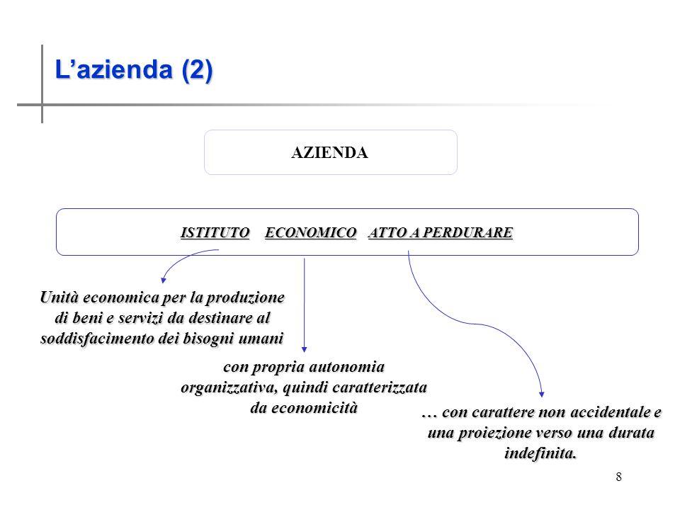 Lazienda (1) 8 Lazienda (2) AZIENDA ISTITUTO ECONOMICO ATTO A PERDURARE Unità economica per la produzione di beni e servizi da destinare al soddisfaci