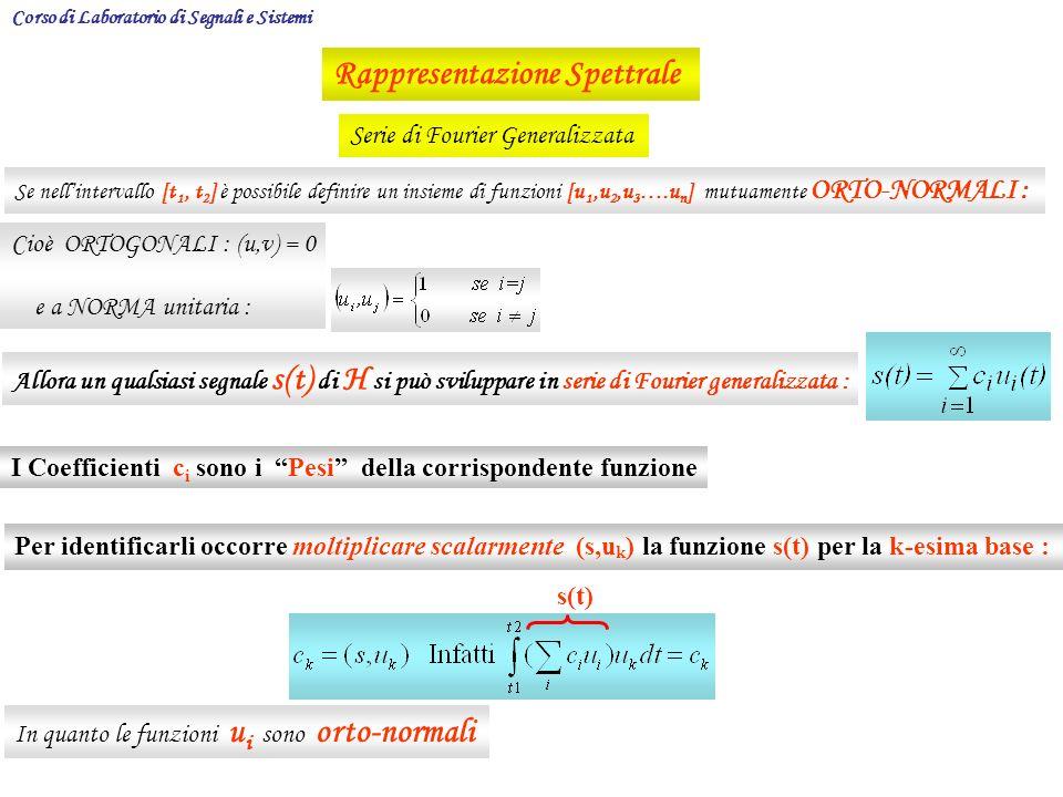 Rappresentazione Spettrale Se nellintervallo [t 1, t 2 ] è possibile definire un insieme di funzioni [u 1,u 2,u 3 ….u n ] mutuamente ORTO-NORMALI : Cioè ORTOGONALI : (u,v) = 0 e a NORMA unitaria : Allora un qualsiasi segnale s(t) di H si può sviluppare in serie di Fourier generalizzata : Serie di Fourier Generalizzata I Coefficienti c i sono i Pesi della corrispondente funzione In quanto le funzioni u i sono orto-normali Corso di Laboratorio di Segnali e Sistemi Per identificarli occorre moltiplicare scalarmente (s,u k ) la funzione s(t) per la k-esima base : s(t)