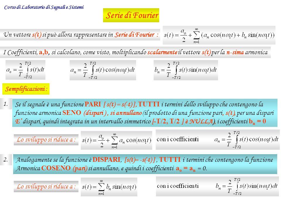 Un vettore s(t) si può allora rappresentare in Serie di Fourier : I Coefficienti, a,b, si calcolano, come visto, moltiplicando scalarmente il vettore s(t) per la n-sima armonica Semplificazioni : Se il segnale è una funzione PARI [ s(t) = s(-t) ], TUTTI i termini dello sviluppo che contengono la funzione armonica SENO (dispari ), si annullano (il prodotto di una funzione pari, s(t), per una dispari E dispari, quindi integrata in un intervallo simmetrico [ -T/2, T/2 ] è NULLA), i coefficienti b n = 0 1.