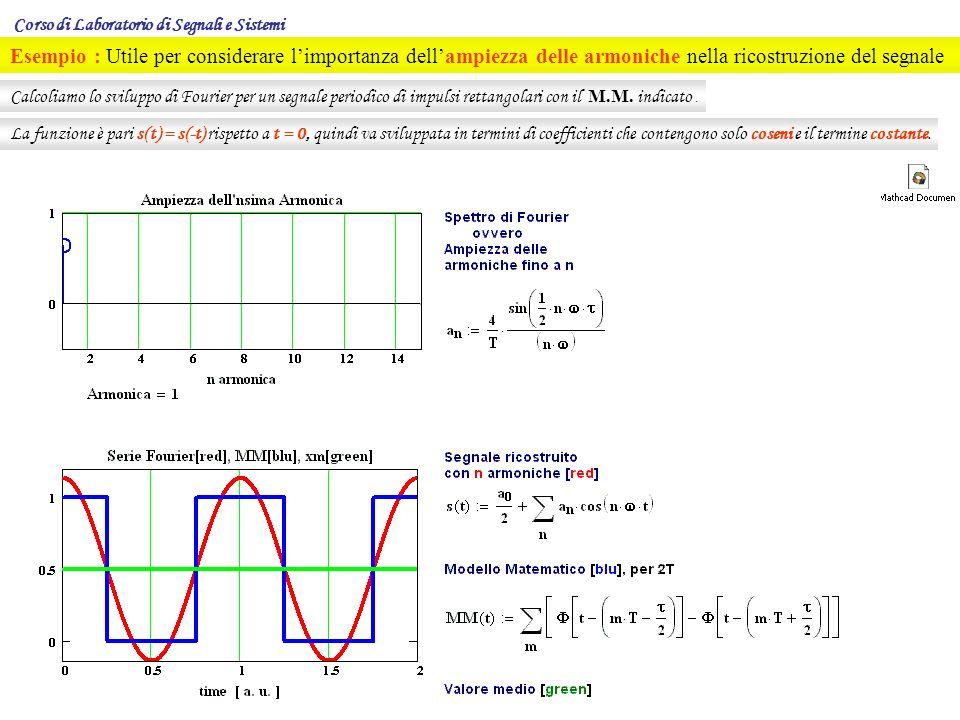Calcoliamo lo sviluppo di Fourier per un segnale periodico di impulsi rettangolari con il M.M.