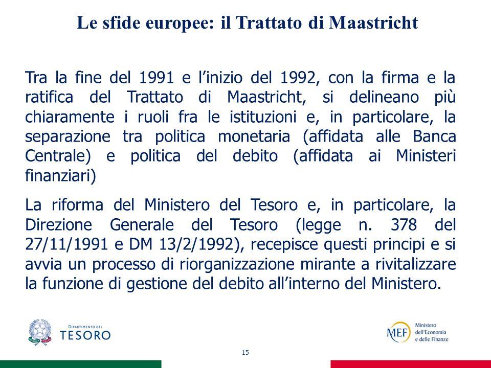 15 Le sfide europee: il Trattato di Maastricht Tra la fine del 1991 e linizio del 1992, con la firma e la ratifica del Trattato di Maastricht, si delineano più chiaramente i ruoli fra le istituzioni e, in particolare, la separazione tra politica monetaria (affidata alle Banca Centrale) e politica del debito (affidata ai Ministeri finanziari) La riforma del Ministero del Tesoro e, in particolare, la Direzione Generale del Tesoro (legge n.