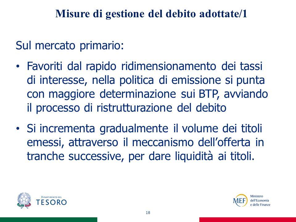 18 Misure di gestione del debito adottate/1 Sul mercato primario: Favoriti dal rapido ridimensionamento dei tassi di interesse, nella politica di emis