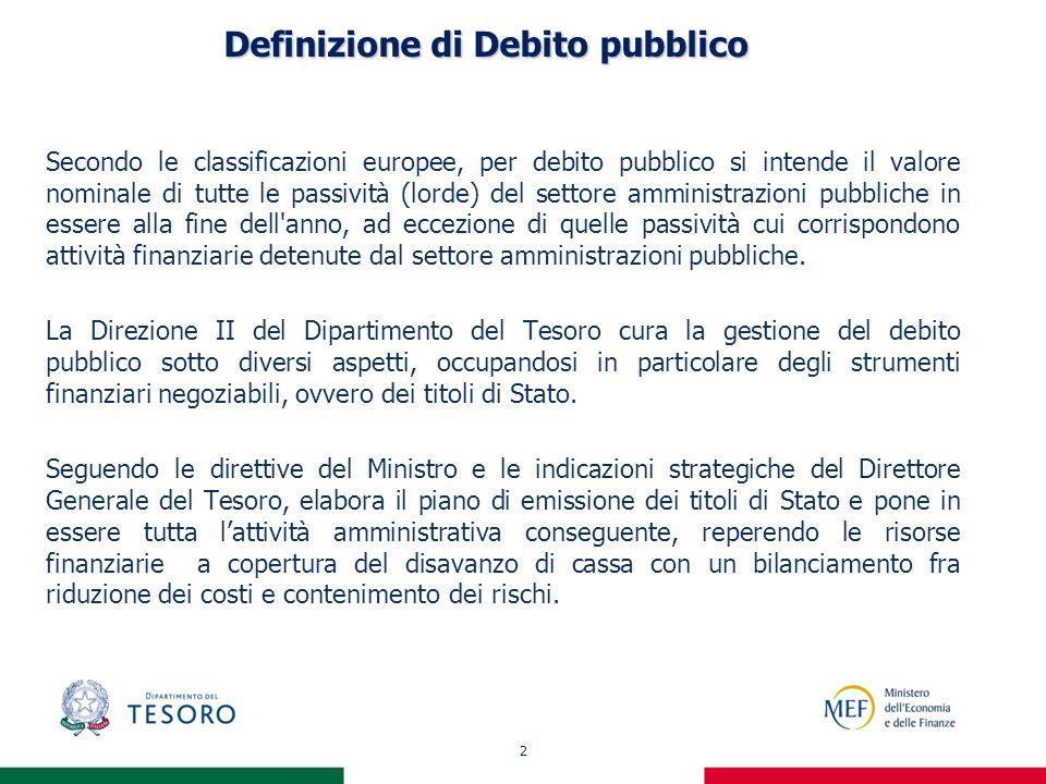 Secondo le classificazioni europee, per debito pubblico si intende il valore nominale di tutte le passività (lorde) del settore amministrazioni pubbliche in essere alla fine dell anno, ad eccezione di quelle passività cui corrispondono attività finanziarie detenute dal settore amministrazioni pubbliche.