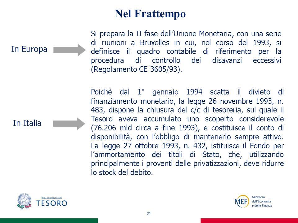 21 Nel Frattempo In Europa In Italia Si prepara la II fase dellUnione Monetaria, con una serie di riunioni a Bruxelles in cui, nel corso del 1993, si definisce il quadro contabile di riferimento per la procedura di controllo dei disavanzi eccessivi (Regolamento CE 3605/93).