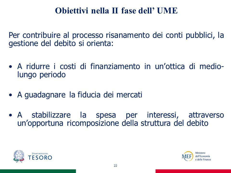 22 Obiettivi nella II fase dell UME Per contribuire al processo risanamento dei conti pubblici, la gestione del debito si orienta: A ridurre i costi d