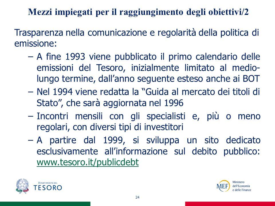 24 Mezzi impiegati per il raggiungimento degli obiettivi/2 Trasparenza nella comunicazione e regolarità della politica di emissione: –A fine 1993 vien