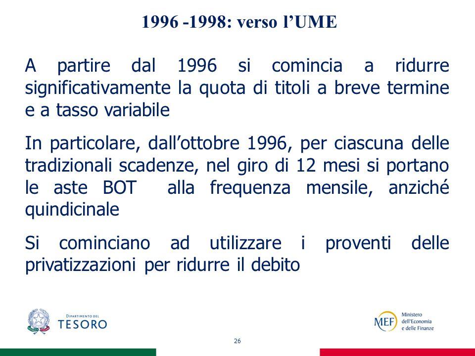 26 1996 -1998: verso lUME A partire dal 1996 si comincia a ridurre significativamente la quota di titoli a breve termine e a tasso variabile In partic