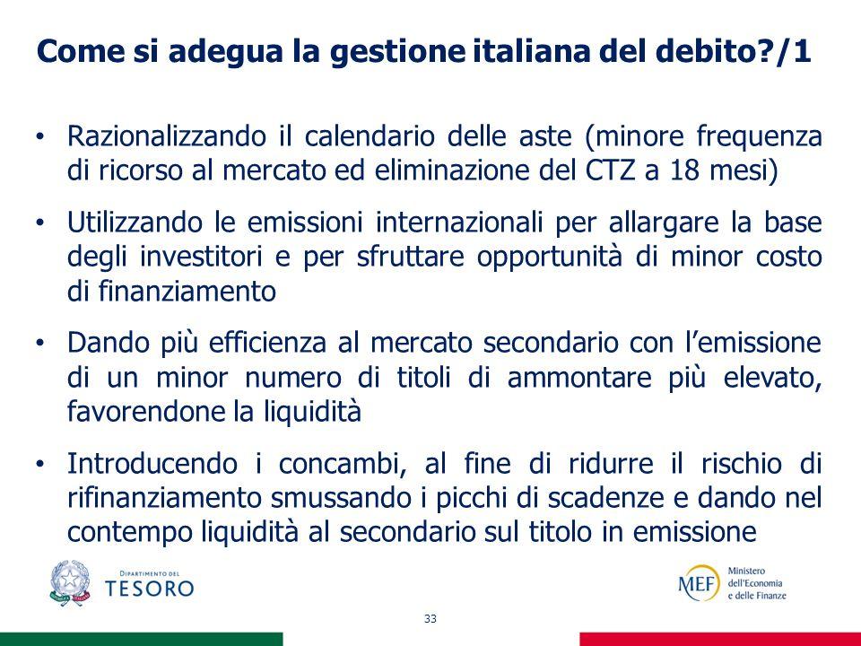 33 Come si adegua la gestione italiana del debito?/1 Razionalizzando il calendario delle aste (minore frequenza di ricorso al mercato ed eliminazione
