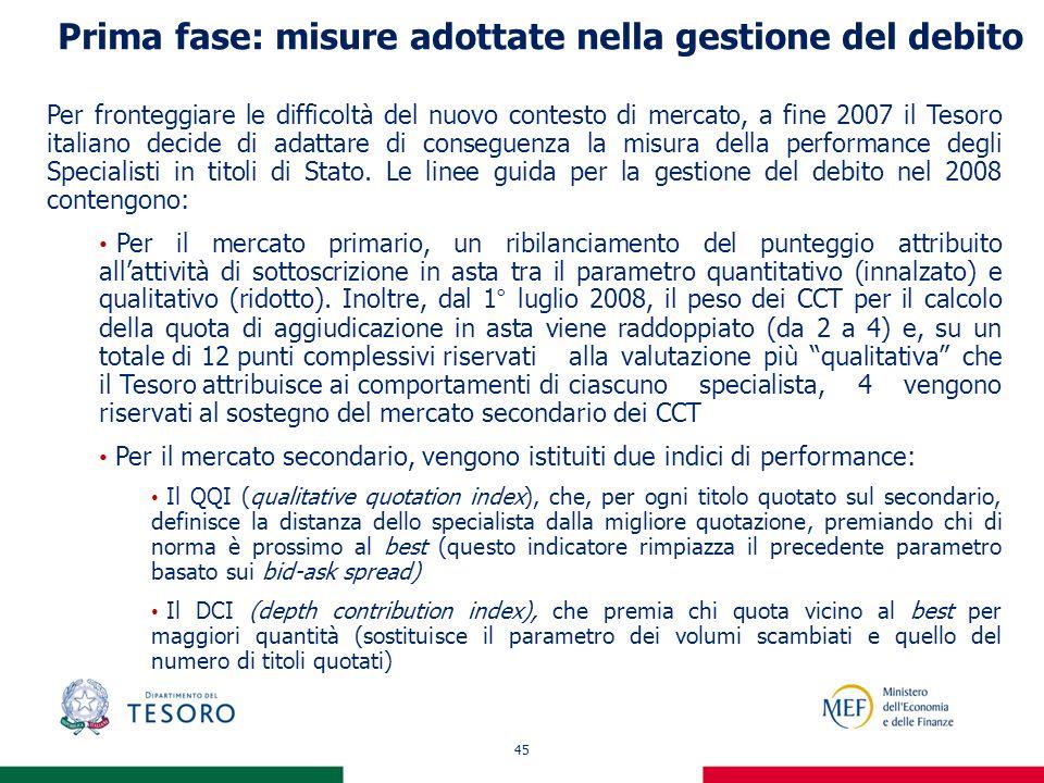 45 Prima fase: misure adottate nella gestione del debito Per fronteggiare le difficoltà del nuovo contesto di mercato, a fine 2007 il Tesoro italiano