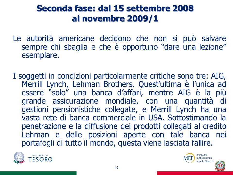 Seconda fase: dal 15 settembre 2008 al novembre 2009/1 Le autorità americane decidono che non si può salvare sempre chi sbaglia e che è opportuno dare una lezione esemplare.