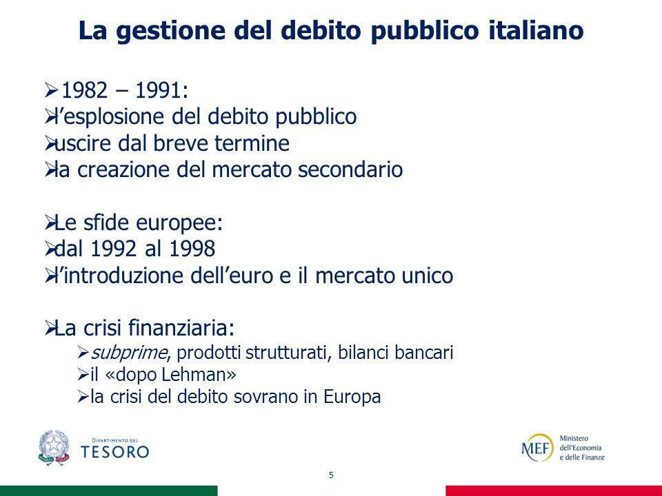5 La gestione del debito pubblico italiano 1982 – 1991: lesplosione del debito pubblico uscire dal breve termine la creazione del mercato secondario Le sfide europee: dal 1992 al 1998 lintroduzione delleuro e il mercato unico La crisi finanziaria: subprime, prodotti strutturati, bilanci bancari il «dopo Lehman» la crisi del debito sovrano in Europa