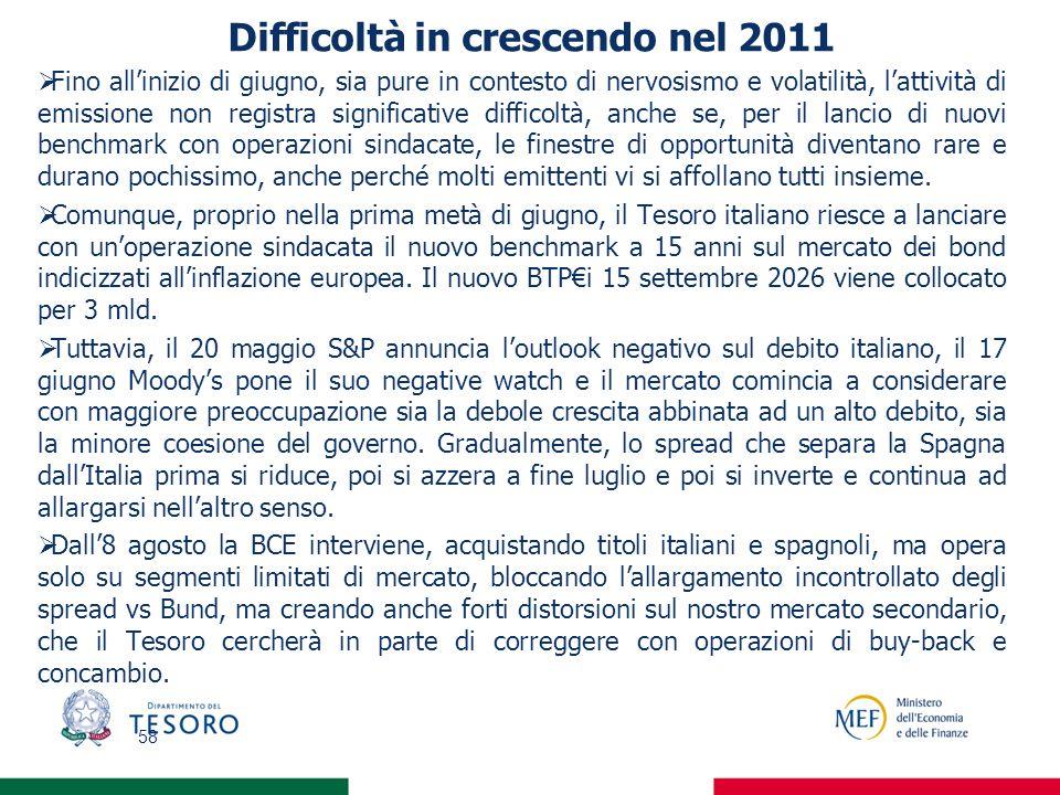 Difficoltà in crescendo nel 2011 Fino allinizio di giugno, sia pure in contesto di nervosismo e volatilità, lattività di emissione non registra signif