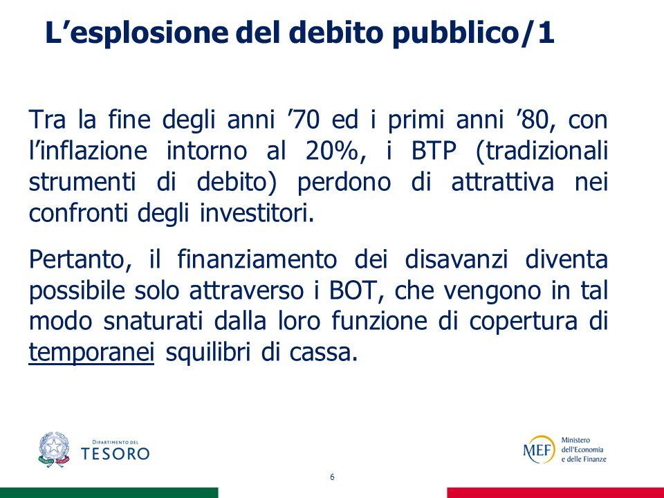 7 Evoluzione dellinflazione in Italia