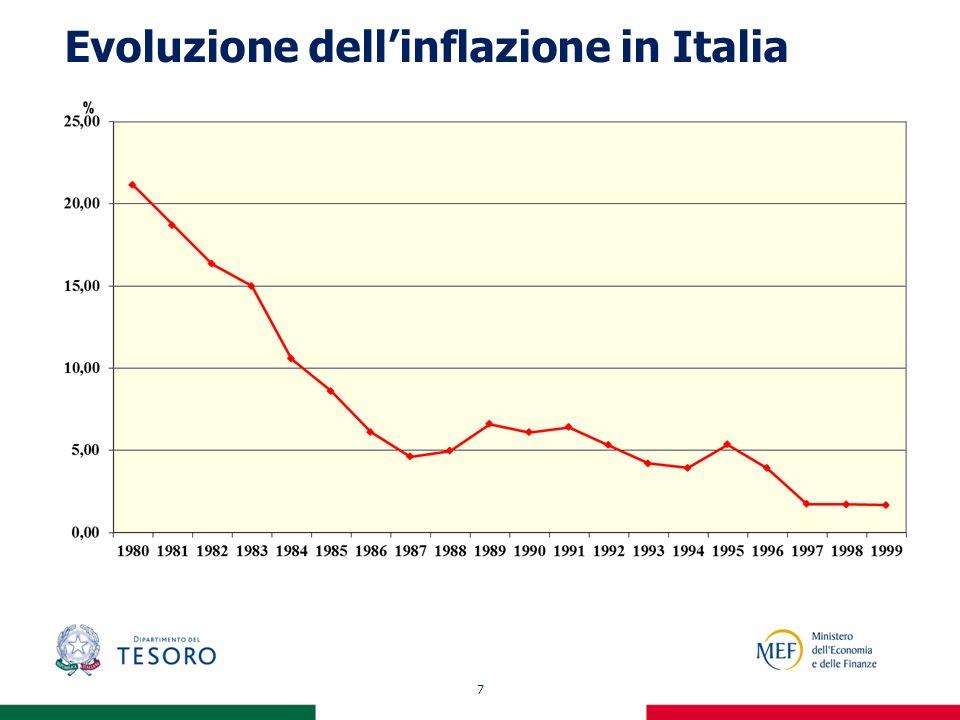 38 La prima fase/1 Si avvia un fenomeno di fly to quality, che spinge al ribasso i tassi dei titoli governativi… Rendimenti sui titoli di Stato italiani 5, 10 e 30 anni