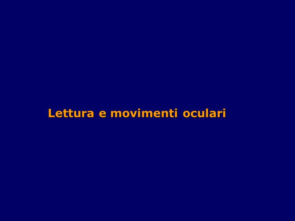 Lettura e movimenti oculari