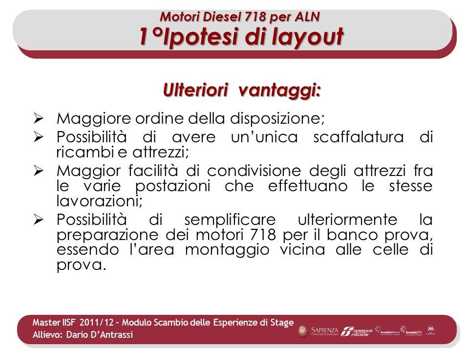 Master IISF 2011/12 – Modulo Scambio delle Esperienze di Stage Allievo: Dario DAntrassi Motori Diesel 718 per ALN 1°Ipotesi di layout Maggiore ordine