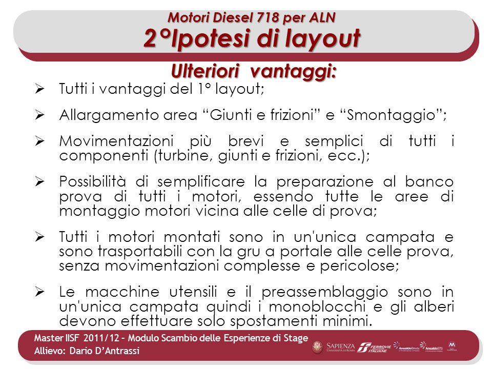 Master IISF 2011/12 – Modulo Scambio delle Esperienze di Stage Allievo: Dario DAntrassi Motori Diesel 718 per ALN 2°Ipotesi di layout Tutti i vantaggi