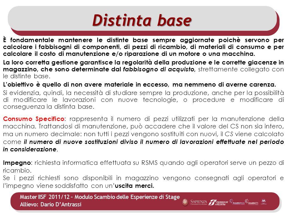 Master IISF 2011/12 – Modulo Scambio delle Esperienze di Stage Allievo: Dario DAntrassi È fondamentale mantenere le distinte base sempre aggiornate po