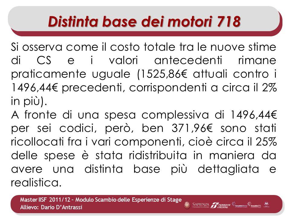 Master IISF 2011/12 – Modulo Scambio delle Esperienze di Stage Allievo: Dario DAntrassi Distinta base dei motori 718 Si osserva come il costo totale t