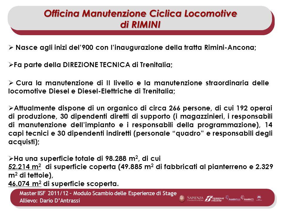 Master IISF 2011/12 – Modulo Scambio delle Esperienze di Stage Allievo: Dario DAntrassi Fa parte della DIREZIONE TECNICA di Trenitalia. Cura la manute