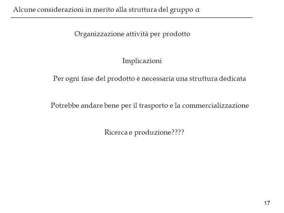 17 ___________________________________________ Ricerca e produzione???? Organizzazione attività per prodotto Implicazioni Per ogni fase del prodotto è