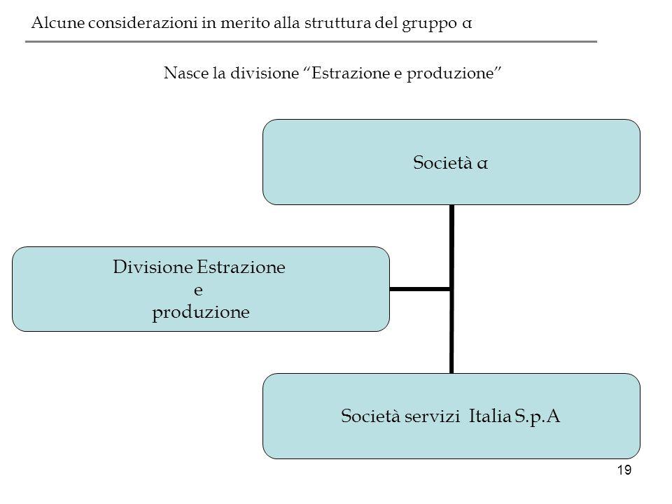 19 Nasce la divisione Estrazione e produzione ___________________________________________ Società α Società servizi Italia S.p.A Divisione Estrazione