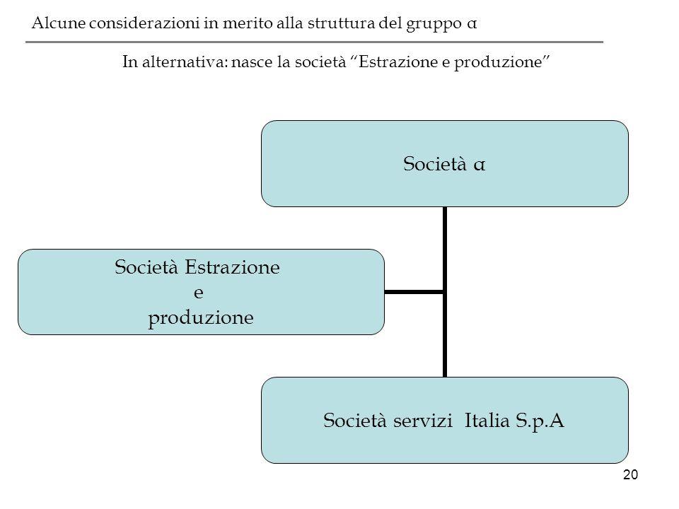 20 ___________________________________________ Società α Società servizi Italia S.p.A Società Estrazione e produzione In alternativa: nasce la società