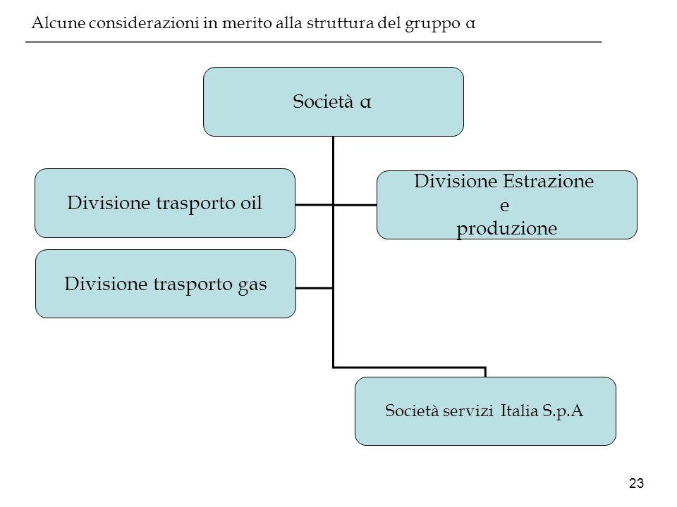 23 ___________________________________________ Società α Divisione Estrazione e produzione Società servizi Italia S.p.A Divisione trasporto oil Divisi