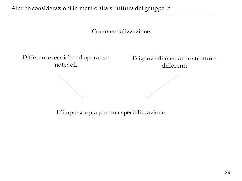 26 ___________________________________________ Commercializzazione Differenze tecniche ed operative notevoli Esigenze di mercato e strutture different